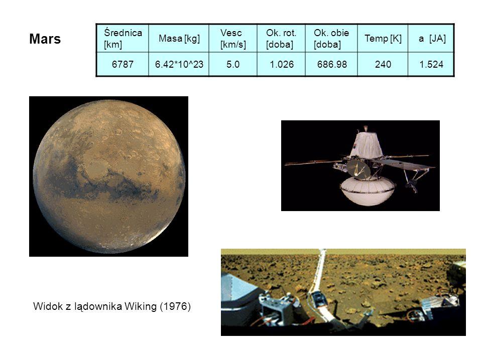 Mars Widok z lądownika Wiking (1976) Średnica [km] Masa [kg]